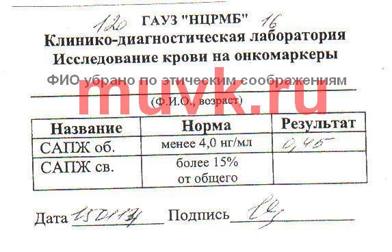 Повторный опухолевый маркер САПЖ  (ПСА) после приема продуктов Каяни, 15.01.2014