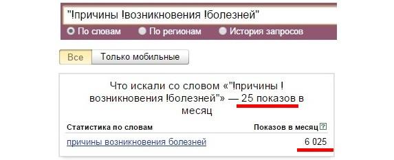 wordstat.yandex.ru, причины возникновения болезней
